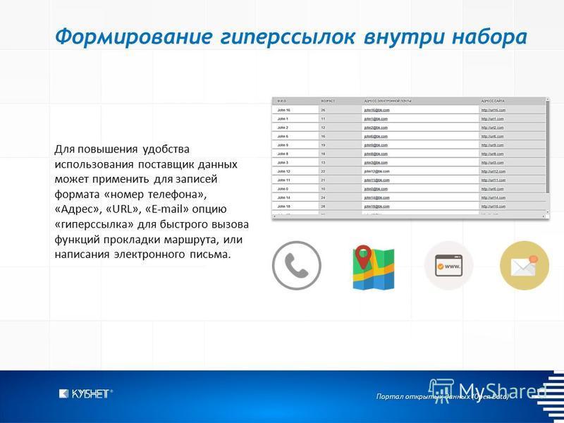 Портал открытых данных (Open Data) Формирование гиперссылок внутри набора Для повышения удобства использования поставщик данных может применить для записей формата «номер телефона», «Адрес», «URL», «E-mail» опцию «гиперссылка» для быстрого вызова фун