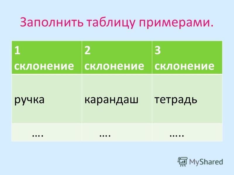 Заполнить таблицу примерами. 1 склонение 2 склонение 3 склонение ручка карандаш тетрадь …. …..