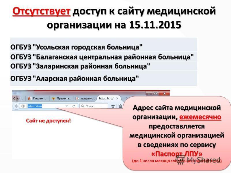 Отсутствует доступ к сайту медицинской организации на 15.11.2015 ОГБУЗ