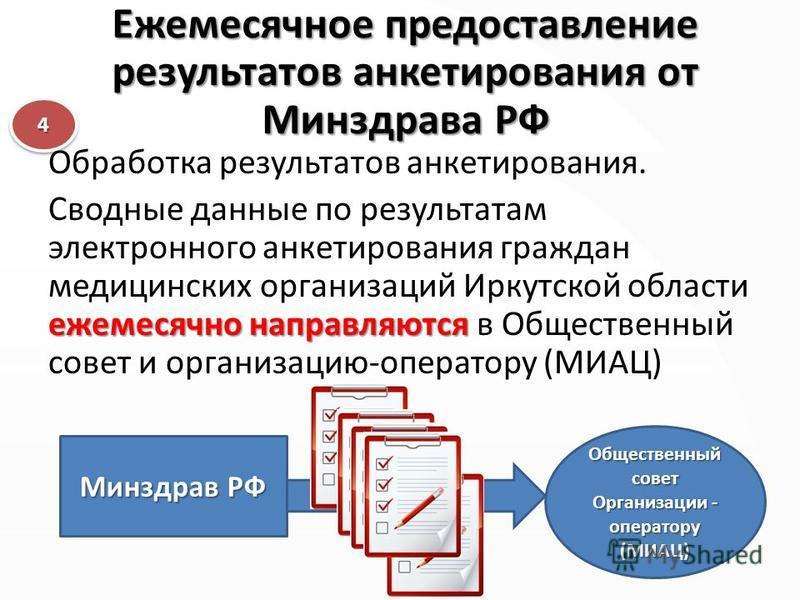 Ежемесячное предоставление результатов анкетирования от Минздрава РФ Обработка результатов анкетирования. ежемесячно направляются Сводные данные по результатам электронного анкетирования граждан медицинских организаций Иркутской области ежемесячно на