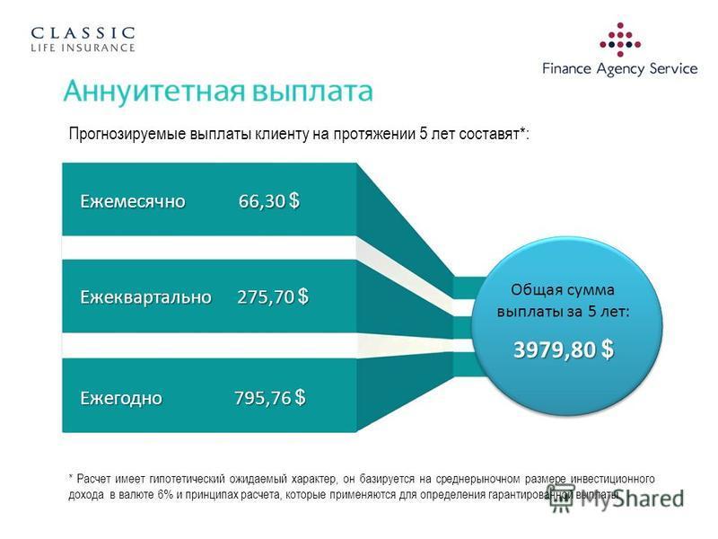 Прогнозируемые выплаты клиенту на протяжении 5 лет составят*: * Расчет имеет гипотетический ожидаемый характер, он базируется на среднерыночном размере инвестиционного дохода в валюте 6% и принципах расчета, которые применяются для определения гарант