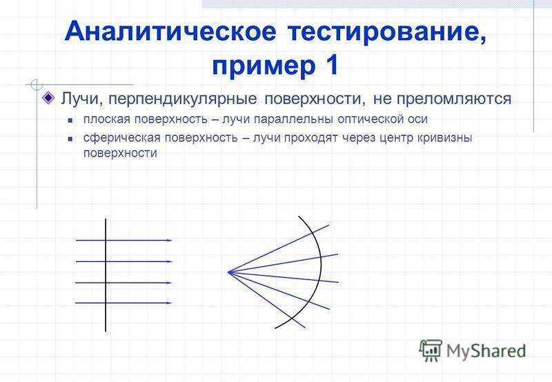 Аналитическое тестирование, пример 1 Лучи, перпендикулярные поверхности, не преломляются плоская поверхность – лучи параллельны оптической оси сферическая поверхность – лучи проходят через центр кривизны поверхности