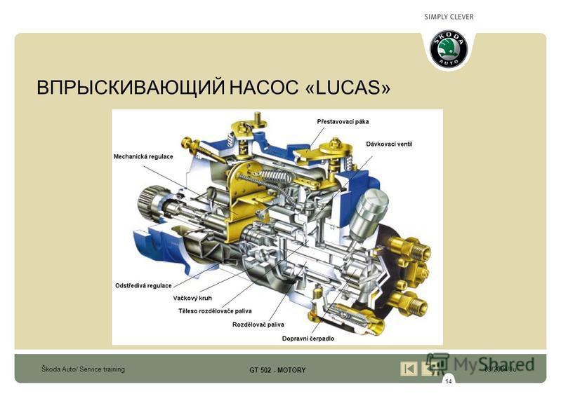 14 Škoda Auto/ Service training09/2004/Ju GT 502 - MOTORY ВПРЫСКИВАЮЩИЙ НАСОС «LUCAS»