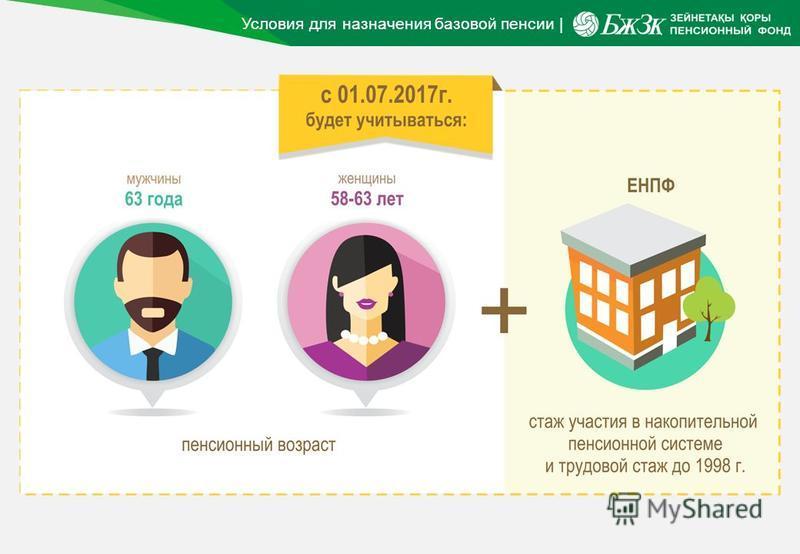 Условия для назначения базовой пенсии |