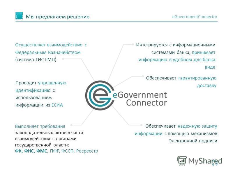 Мы предлагаем решение 4 eGovernmentConnector Осуществляет взаимодействие с Федеральным Казначейством (система ГИС ГМП) Обеспечивает надежную защиту информации с помощью механизмов Электронной подписи Интегрируется с информационными системами банка, п