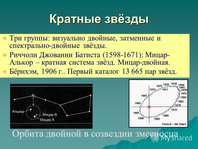 Кратные звёзды Три группы: визуально двойные, затменные и спектрально-двойные звёзды. Три группы: визуально двойные, затменные и спектрально-двойные звёзды. Риччоли Джованни Батиста (1598-1671): Мицар- Алькор – кратная система звёзд. Мицар-двойная. Р