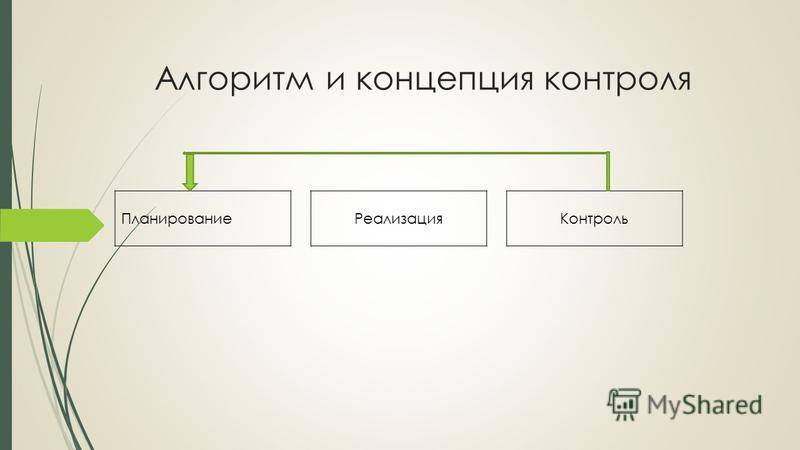 Алгоритм и концепция контроля Планирование Контроль Реализация