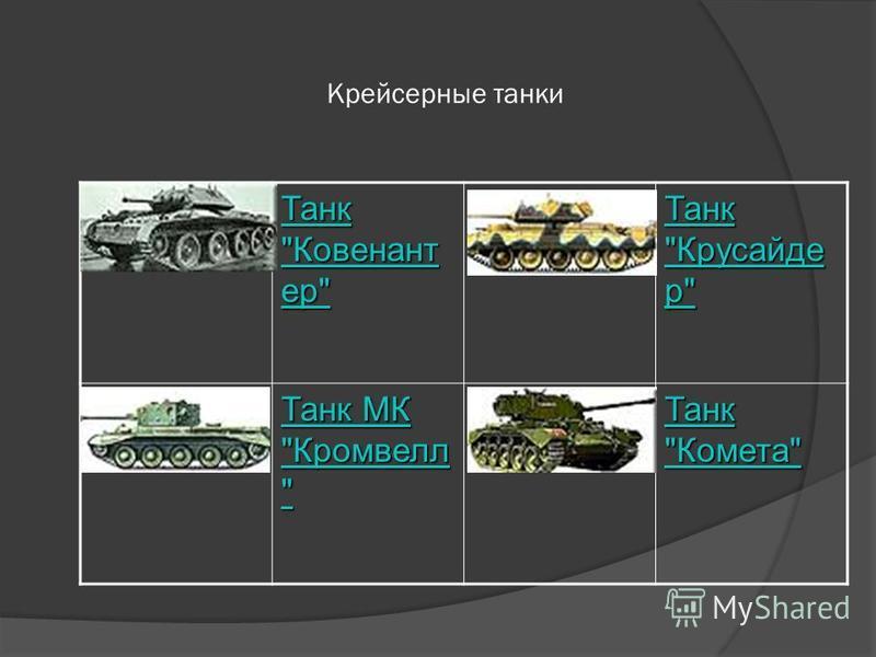 Крейсерные танки Танк Ковенант ер Танк Ковенант ер Танк Крусайде р Танк Крусайде р Танк МК Кромвелл  Танк МК Кромвелл  Танк Комета Танк Комета