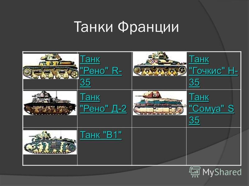 Танки Франции Танк Рено R- 35 Танк Рено R- 35 Танк Гочкис Н- 35 Танк Гочкис Н- 35 Танк Рено Д-2 Танк Рено Д-2 Танк Сомуа S 35 Танк Сомуа S 35 Танк В1 Танк В1