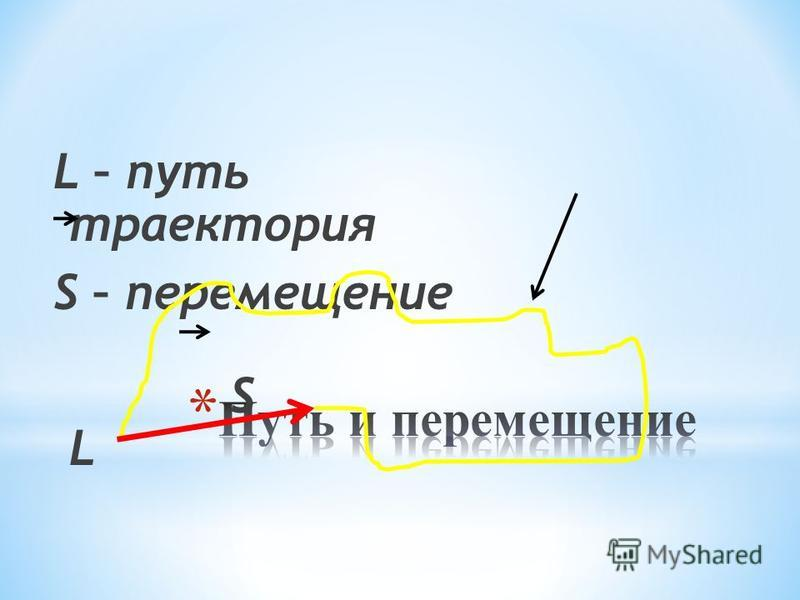 L – путь траектория S – перемещение S L