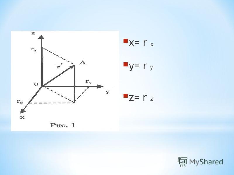 x= r x y= r y z= r z