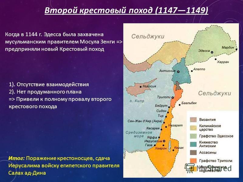 Второй крестовый поход (11471149) Итог: Поражение крестоносцев, сдача Иерусалима войску египетского правителя Салах ад-Дина Когда в 1144 г. Эдесса была захвачена мусульманским правителем Мосула Зенги => предприняли новый Крестовый поход 1). Отсутстви