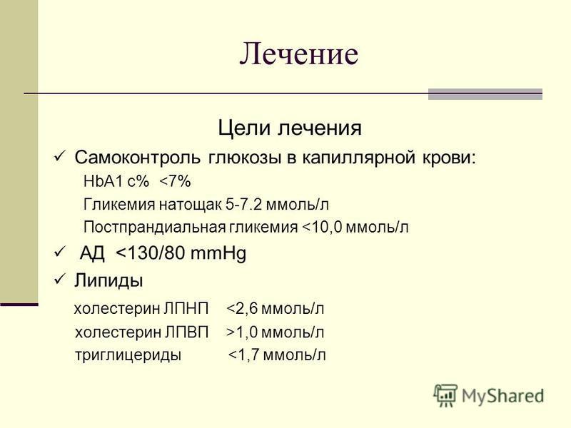 Лечение Цели лечения Самоконтроль глюкозы в капиллярной крови: HbA1 c% <7% Гликемия натощак 5-7.2 ммоль/л Постпрандиальная гликемия <10,0 ммоль/л АД <130/80 mmHg Липиды холестерин ЛПНП <2,6 ммоль/л холестерин ЛПВП >1,0 ммоль/л триглицериды <1,7 ммоль