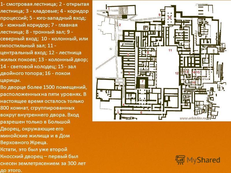 1- смотровая лестница; 2 - открытая лестница; 3 - кладовые; 4 - коридор процессий; 5 - юго-западный вход; 6 - южный коридор; 7 - главная лестница; 8 - тронный зал; 9 - северный вход; 10 - колонный, или гипостильный зал; 11 - центральный вход; 12 - ле