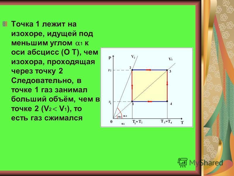 Диаграмма процессов в координатах p,T (рекомендации построения) Чтобы определить, как изменился объём газа, следует провести на чертеже изохоры, проходящие через начальную и конечную точки процесса – 1 и 2, 3 и 4