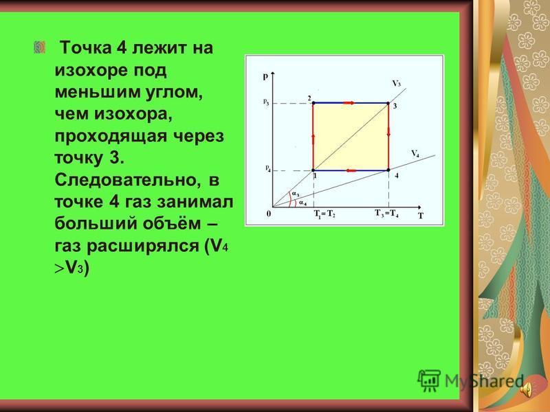 Точка 1 лежит на изохоре, идущей под меньшим углом 1 к оси абсцисс (О Т), чем изохора, проходящая через точку 2 Следовательно, в точке 1 газ занимал больший объём, чем в точке 2 (V 2 V 1 ), то есть газ сжимался