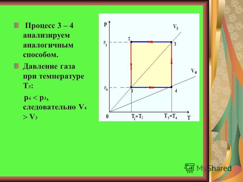 ЗАВИСИМОСТЬ ДАВЛЕНИЯ ГАЗА ОТ ОБЪЁМА ДЛЯ ОПРЕЛЕЛЁННОЙ ТЕМПЕРАТУРЫ Выберем произвольную температуру Т 1 (процесс 1 – 2) и найдём давление для изохор 1 и 2. Видно, что при данной температуре: p 2 p 1, следовательно, V 2 V 1, то есть чем больше давление