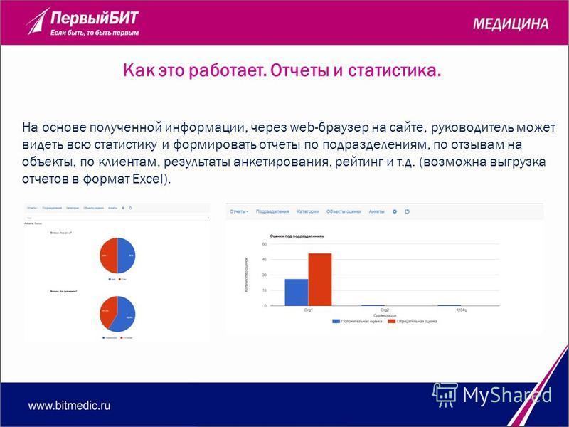 Как это работает. Отчеты и статистика. На основе полученной информации, через web-браузер на сайте, руководитель может видеть всю статистику и формировать отчеты по подразделениям, по отзывам на объекты, по клиентам, результаты анкетирования, рейтинг