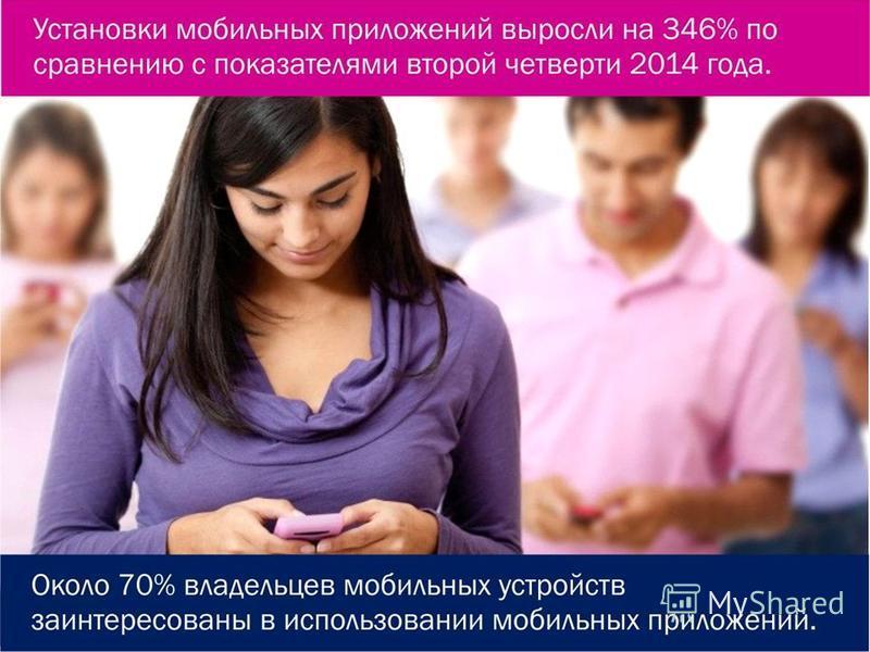 Установки мобильных приложений выросли на 346% по сравнению с показателями второй четверти 2014 года. По данным доклада Kenshoo Современный рынок мобильных приложений по сравнению с прошлыми годами вырос на 100 и выше процентов. Этот факт показывает