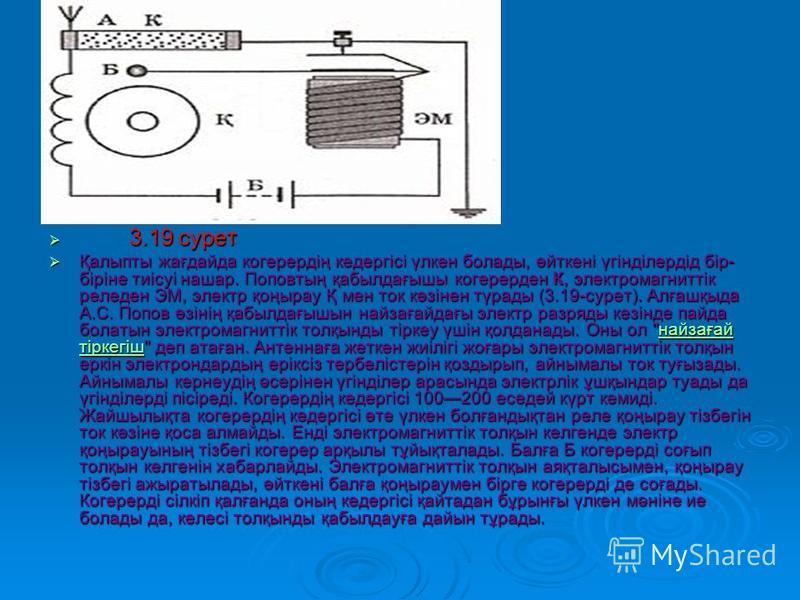 3.19 сурет 3.19 сурет Қалыпты жағдайда когерердің кедергісі үлкен болады, өйткені үгінділердід бір- біріне тиісуі нашар. Поповтың қабылдағышы когерерден К, электромагниттік реледен ЭМ, электр қоңырау Қ мен ток көзінен түрады (3.19-сурет). Алғашқыда А