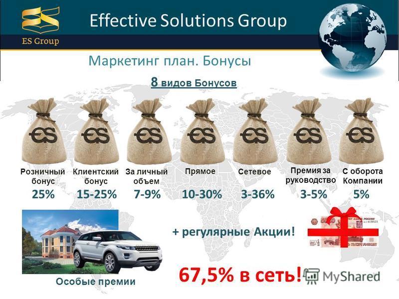 ProPowerPoint.Ru Effective Solutions Group Маркетинг план. Бонусы 8 видов Бонусов Клиентский бонус За личный объем Сетевое Премия за руководство С оборота Компании 15-25%10-30%3-36%3-5%5% Особые премии + регулярные Акции! Прямое 7-9% Розничный бонус