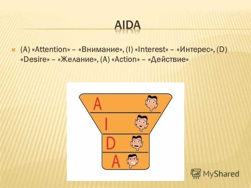 (A) «Attention» – «Внимание», (I) «Interest» – «Интерес», (D) «Desire» – «Желание», (A) «Action» – «Действие»