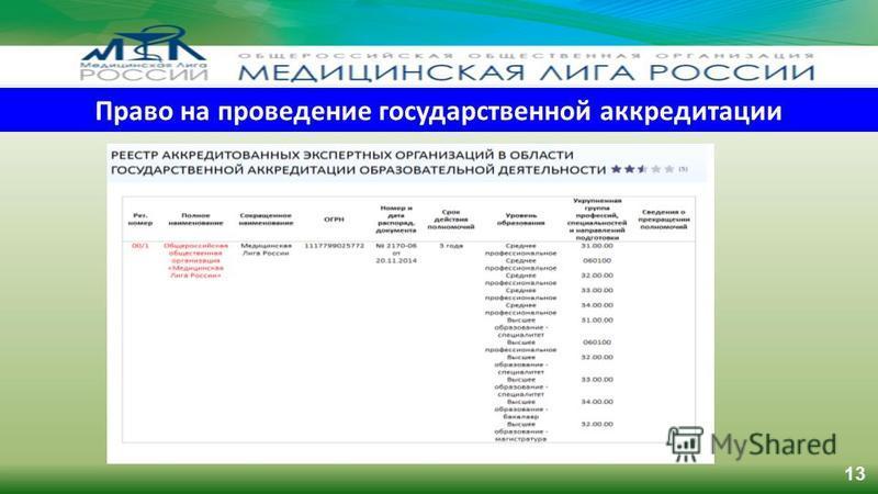 13 Право на проведение государственной аккредитации