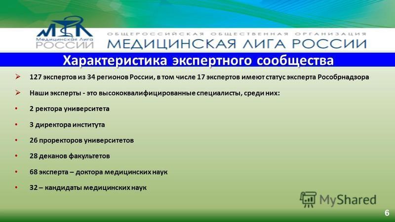 Характеристика экспертного сообщества 127 экспертов из 34 регионов России, в том числе 17 экспертов имеют статус эксперта Рособрнадзора Наши эксперты - это высококвалифицированные специалисты, среди них: 2 ректора университета 3 директора института 2