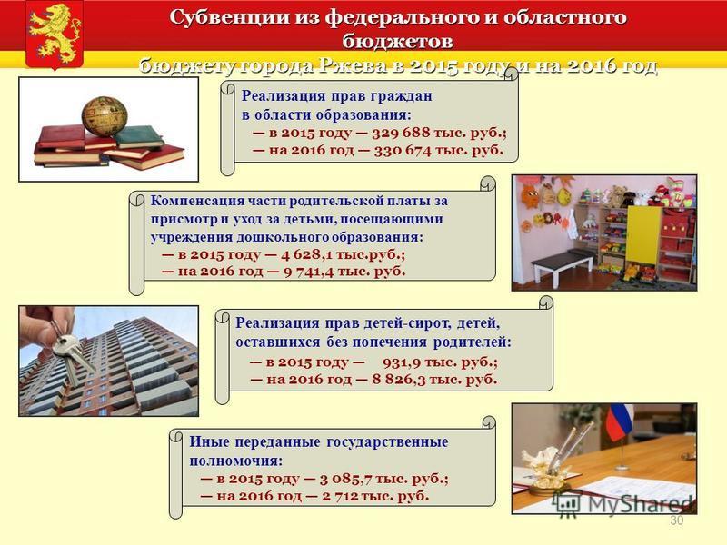 30 Субвенции из федерального и областного бюджетов бюджету города Ржева в 2015 году и на 2016 год бюджету города Ржева в 2015 году и на 2016 год Реализация прав граждан в области образования: в 2015 году 329 688 тыс. руб.; на 2016 год 330 674 тыс. ру