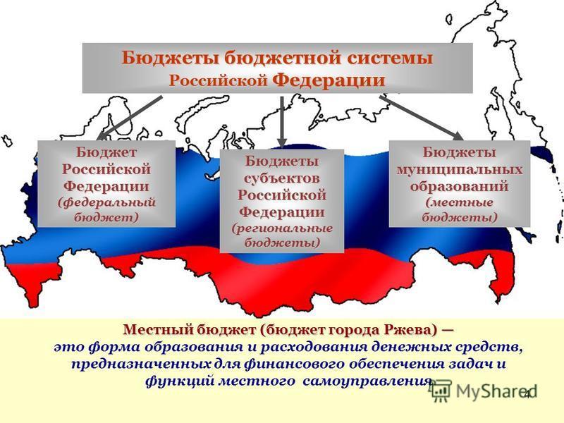 4 Бюджеты бюджетной системы Российской Федерации Бюджеты субъектов Российской Федерации (региональные бюджеты) Бюджет Российской Федерации (федеральный бюджет) Бюджеты муниципальных образований (местные бюджеты) Местный бюджет (бюджет города Ржева) М
