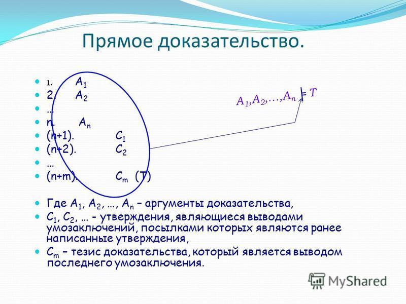 Прямое доказательство. 1. A 1 2. A 2 … n. A n (n+1). C 1 (n+2). C 2 … (n+m).C m (T) Где A 1, A 2, …, A n – аргументы доказательства, C 1, C 2, … - утверждения, являющиеся выводами умозаключений, посылками которых являются ранее написанные утверждения