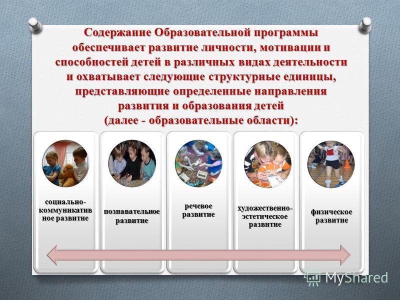 Содержание Образовательной программы обеспечивает развитие личности, мотивации и способностей детей в различных видах деятельности и охватывает следующие структурные единицы, представляющие определенные направления развития и образования детей (далее