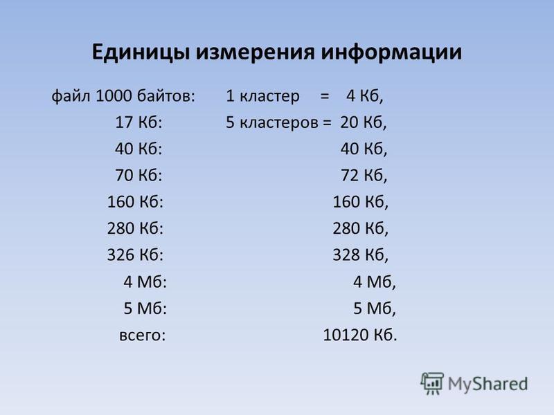 файл 1000 байтов: 1 кластер = 4 Кб, 17 Кб: 5 кластеров = 20 Кб, 40 Кб: 40 Кб, 70 Кб: 72 Кб, 160 Кб: 160 Кб, 280 Кб: 280 Кб, 326 Кб: 328 Кб, 4 Мб: 4 Мб, 5 Мб: 5 Мб, всего: 10120 Кб. Единицы измерения информации