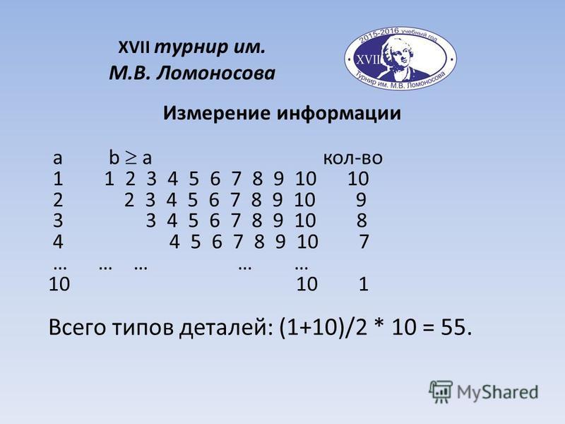 XVII турнир им. М.В. Ломоносова Измерение информации a b a кол-во 1 1 2 3 4 5 6 7 8 9 10 10 2 2 3 4 5 6 7 8 9 10 9 3 3 4 5 6 7 8 9 10 8 4 4 5 6 7 8 9 10 7 … … … … … 10 10 1 Всего типов деталей: (1+10)/2 * 10 = 55.