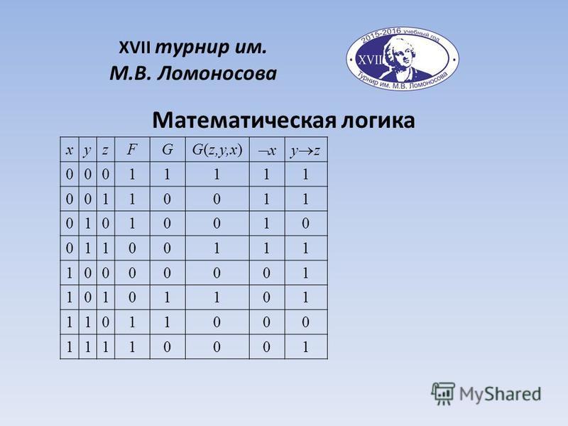 Математическая логика XVII турнир им. М.В. Ломоносова xyzFGG(z,y,x) xy z 00011111 00110011 01010010 01100111 10000001 10101101 11011000 11110001
