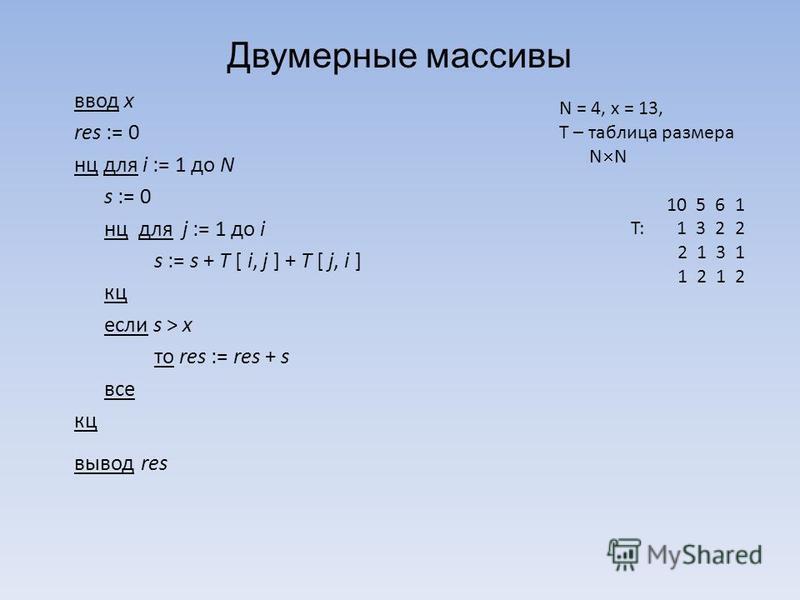 Двумерные массивы ввод x res := 0 нц для i := 1 до N s := 0 нц для j := 1 до i s := s + T [ i, j ] + T [ j, i ] кц если s > x то res := res + s все кц вывод res N = 4, x = 13, T – таблица размера N N 10 5 6 1 T: 1 3 2 2 2 1 3 1 1 2
