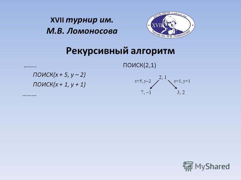 …….. ПОИСК(x + 5, y – 2) ПОИСК(x + 1, y + 1) ……… Рекурсивный алгоритм XVII турнир им. М.В. Ломоносова ПОИСК(2,1) 2, 1 7, –13, 2 x+5, y–2x+1, y+1