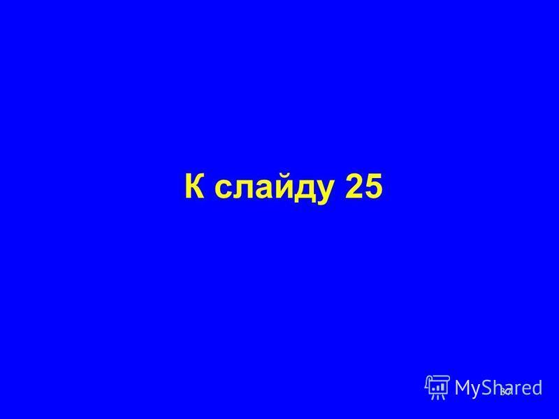 37 К слайду 25