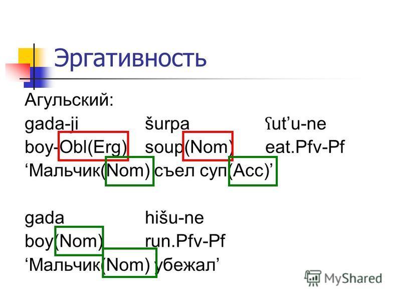 Эргативность Агульский: gada-jišurpa ʕ utu-ne boy-Obl(Erg)soup(Nom)eat.Pfv-Pf Мальчик(Nom) съел суп(Acc) gadahišu-ne boy(Nom)run.Pfv-Pf Мальчик(Nom) убежал