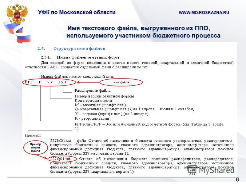 УФК по Московской области WWW.MO.ROSKAZNA.RU Имя текстового файла, выгруженного из ППО, используемого участником бюджетного процесса Имя файла Пример имени файла 6