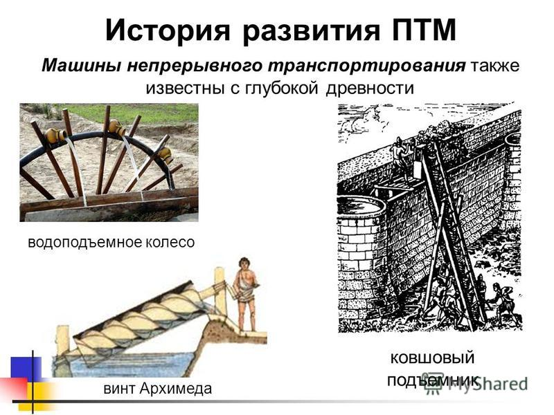 История развития ПТМ ковшовый подъемник Машины непрерывного транспортирования также известны с глубокой древности водоподъемное колесо винт Архимеда