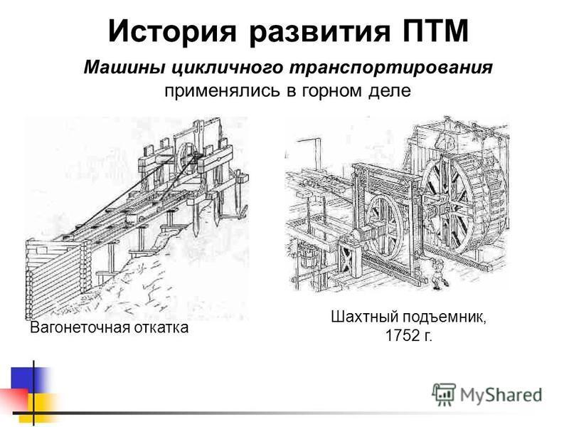 История развития ПТМ Шахтный подъемник, 1752 г. Машины цикличного транспортирования применялись в горном деле Вагонеточная откатка