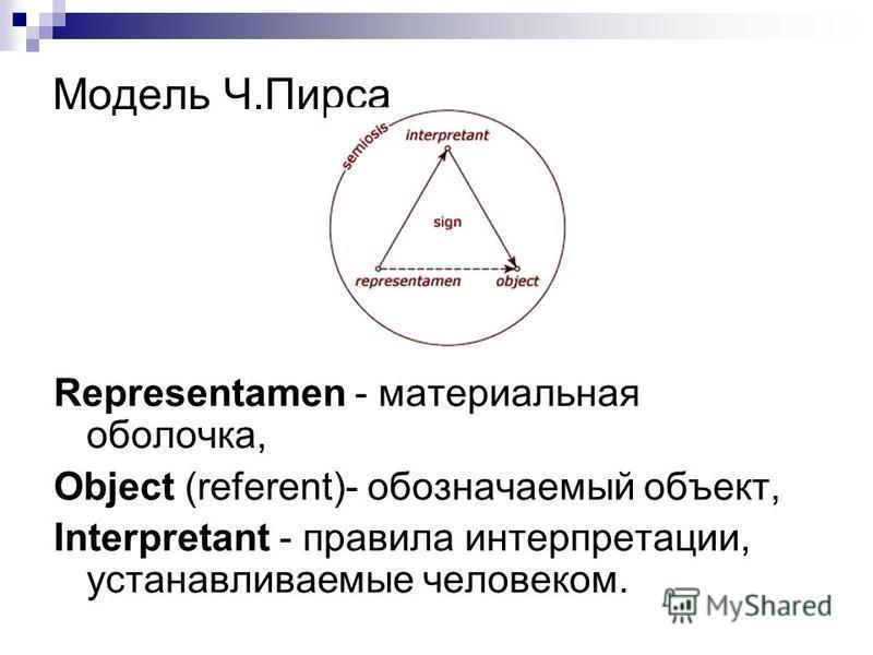 Модель Ч.Пирса Representamen - материальная оболочка, Object (referent)- обозначаемый объект, Interpretant - правила интерпретации, устанавливаемые человеком.