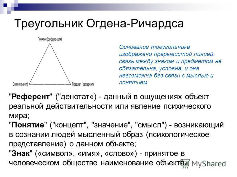 Треугольник Огдена-Ричардса
