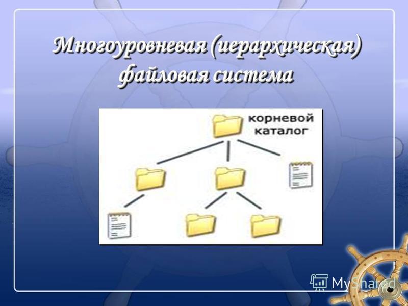 4 Многоуровневая (иерархическая) файловая система