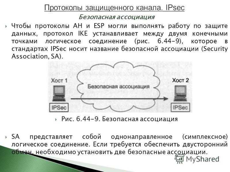 Безопасная ассоциация Чтобы протоколы АН и ESP могли выполнять работу по защите данных, протокол IKE устанавливает между двумя конечными точками логическое соединение (рис. 6.44-9), которое в стандартах IPSec носит название безопасной ассоциации (Sec