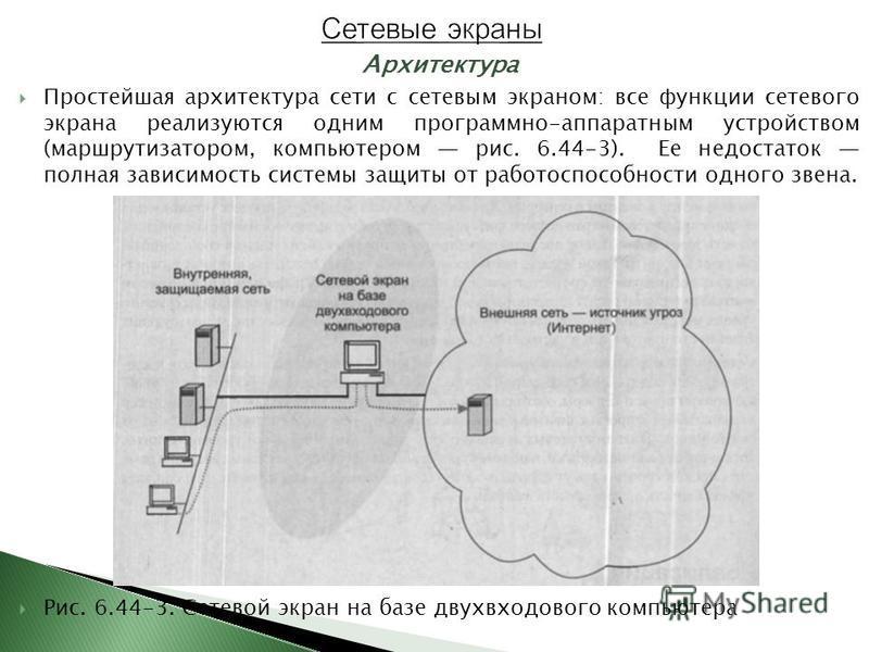 Архитектура Простейшая архитектура сети с сетевым экраном: все функции сетевого экрана реализуются одним программно-аппаратным устройством (маршрутизатором, компьютером рис. 6.44-3). Ее недостаток полная зависимость системы защиты от работоспособност