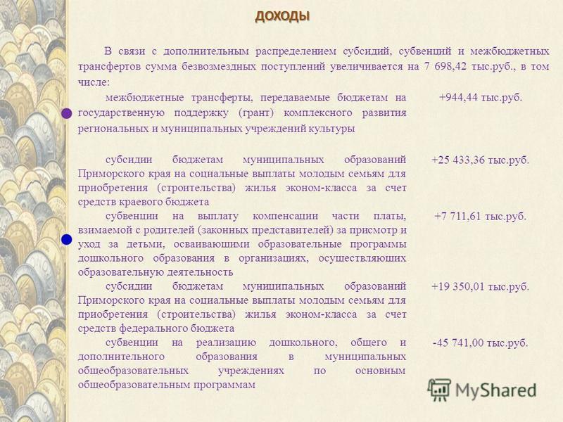 ДОХОДЫ В связи с дополнительным распределением субсидий, субвенций и межбюджетных трансфертов сумма безвозмездных поступлений увеличивается на 7 698,42 тыс.руб., в том числе: межбюджетные трансферты, передаваемые бюджетам на государственную поддержку
