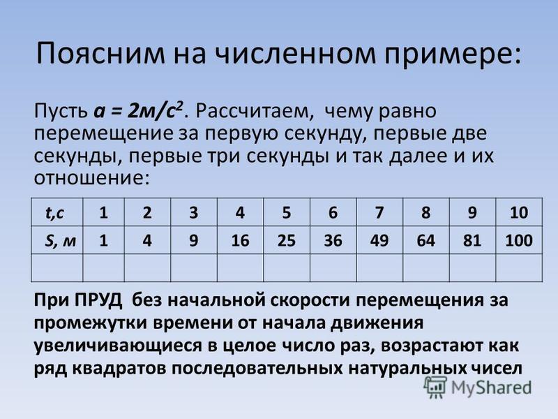 Поясним на численном примере: Пусть а = 2 м/с 2. Рассчитаем, чему равно перемещение за первую секунду, первые две секунды, первые три секунды и так далее и их отношение: t,с 12345678910 S, м 149162536496481100 При ПРУД без начальной скорости перемеще