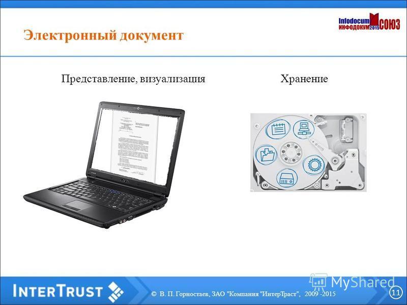 11 Электронный документ Представление, визуализация Хранение © В. П. Горностаев, ЗАО Компания Интер Траст, 2009 -2015